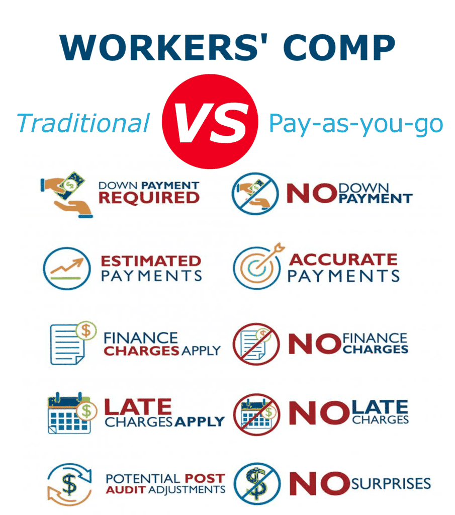 """""""Pay-as-you-go"""" Workers' Compensation"""