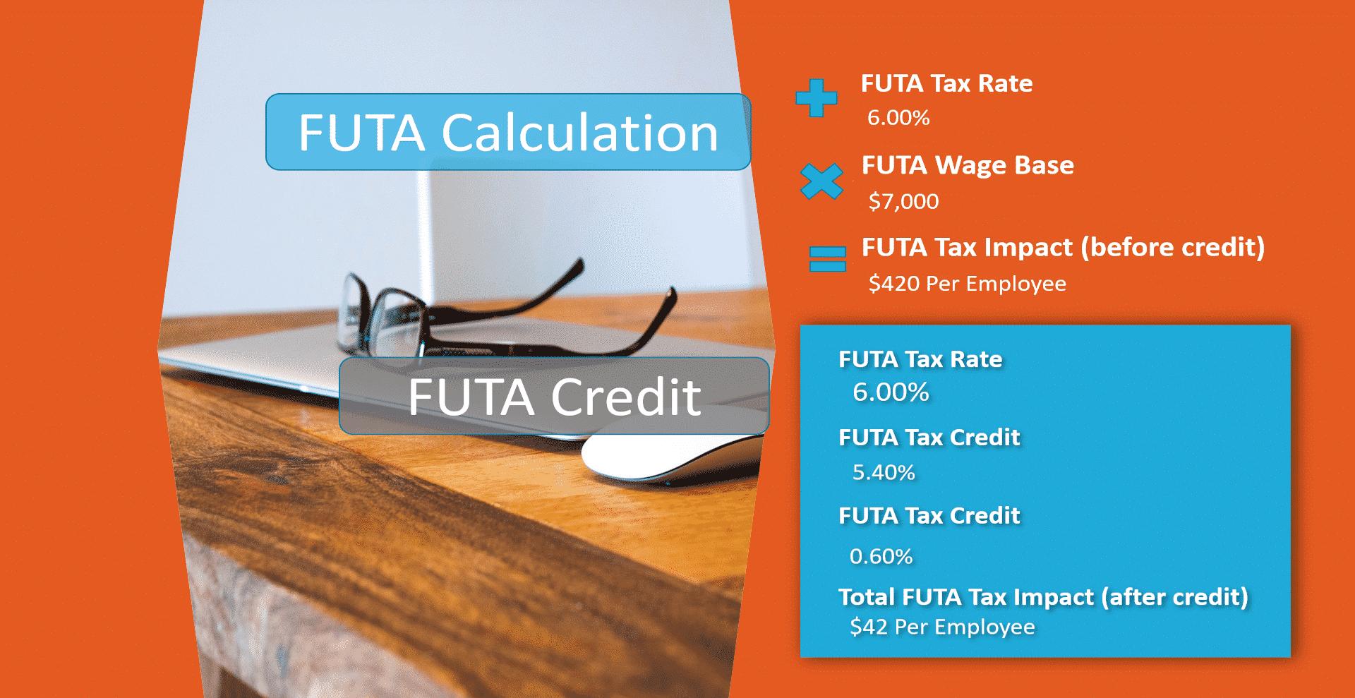 FUTA Tax Calculation